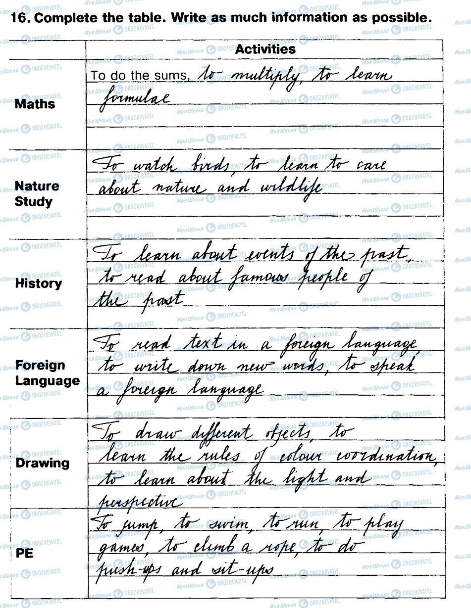 ГДЗ Англійська мова 5 клас сторінка 16