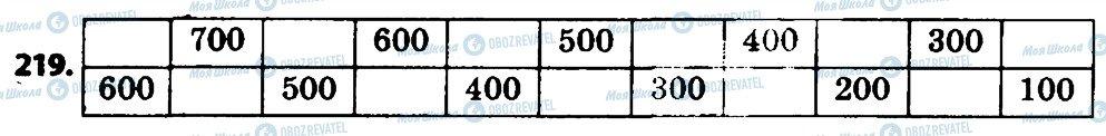 ГДЗ Математика 4 класс страница 219