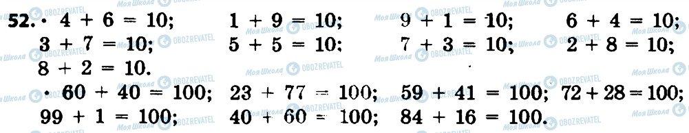 ГДЗ Математика 4 класс страница 52