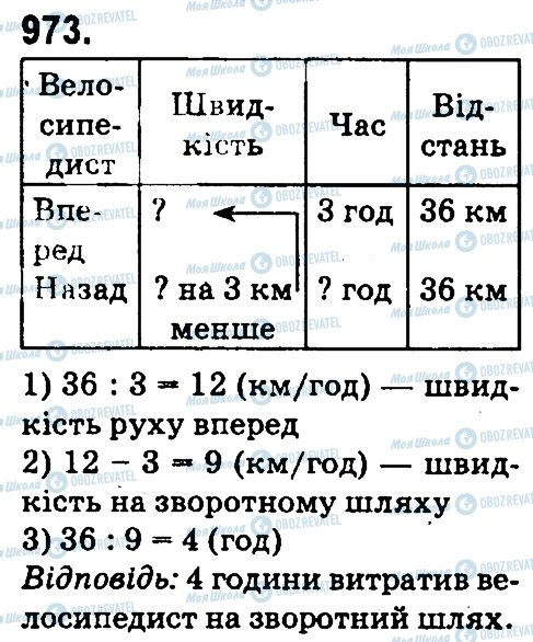 ГДЗ Математика 4 клас сторінка 973