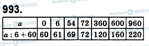 ГДЗ Математика 4 клас сторінка 993