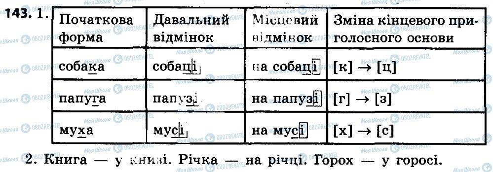 ГДЗ Укр мова 4 класс страница 143