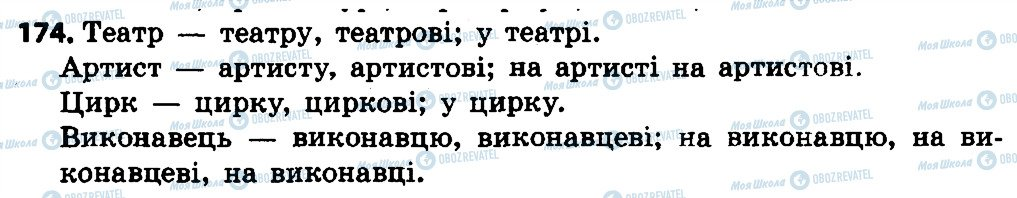 ГДЗ Укр мова 4 класс страница 174
