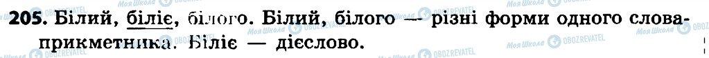 ГДЗ Укр мова 4 класс страница 205