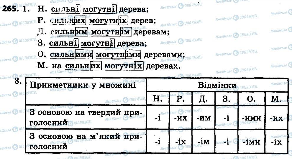 ГДЗ Укр мова 4 класс страница 265