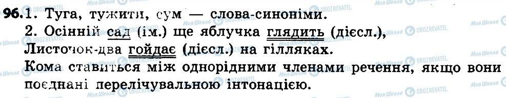 ГДЗ Укр мова 4 класс страница 96