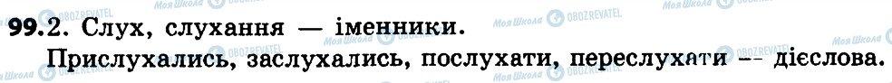 ГДЗ Укр мова 4 класс страница 99