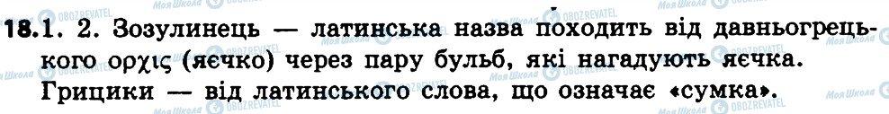 ГДЗ Укр мова 4 класс страница 18