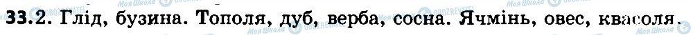 ГДЗ Укр мова 4 класс страница 33