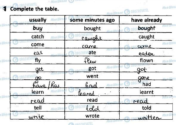 ГДЗ Английский язык 4 класс страница 88