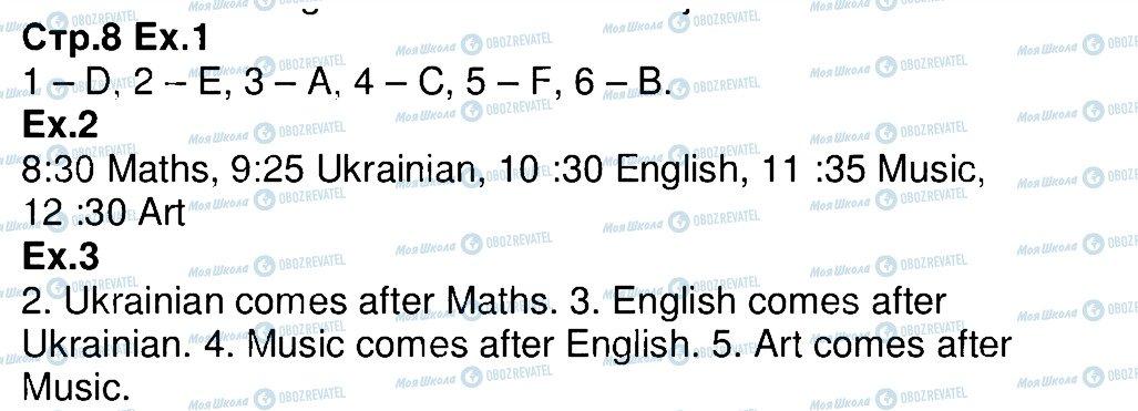 ГДЗ Английский язык 4 класс страница 8