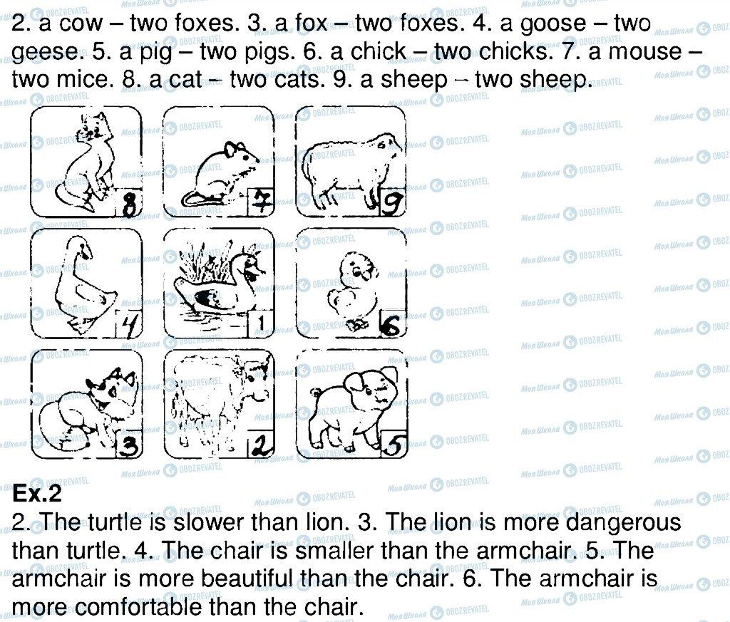 ГДЗ Английский язык 4 класс страница 41
