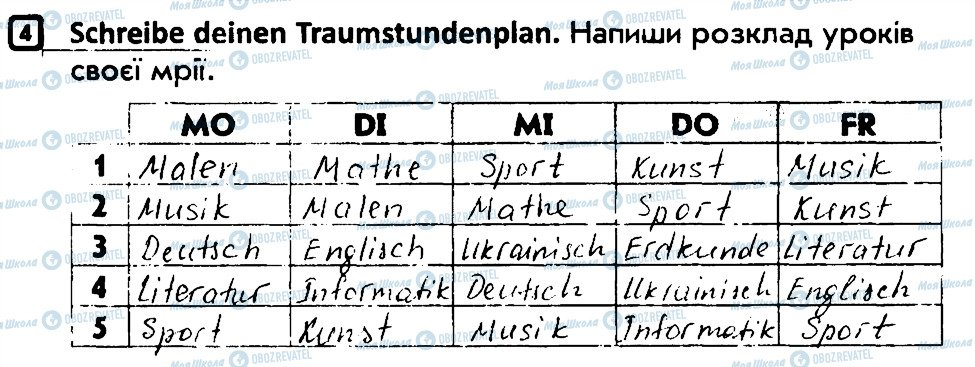 ГДЗ Німецька мова 4 клас сторінка 4