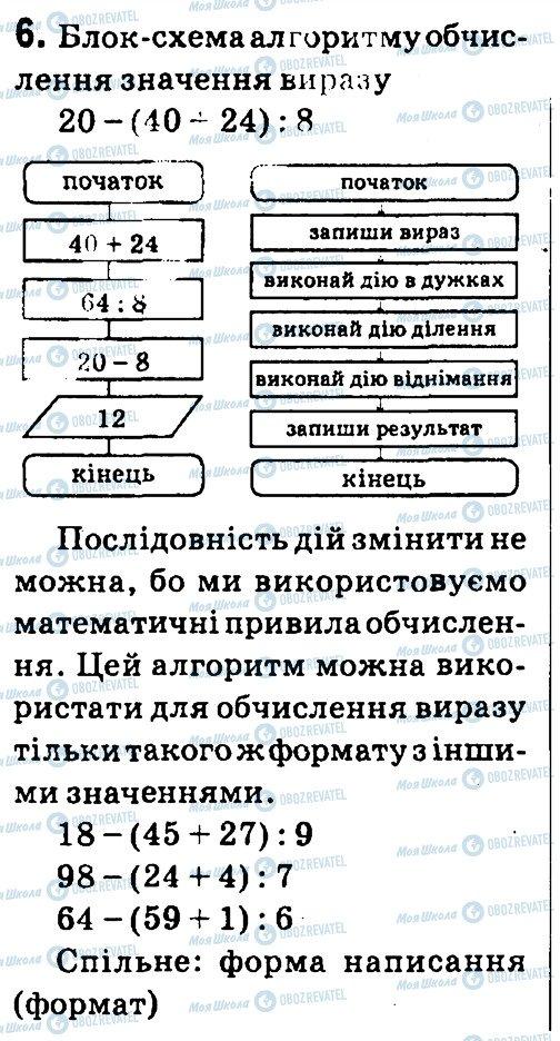 ГДЗ Информатика 4 класс страница 6