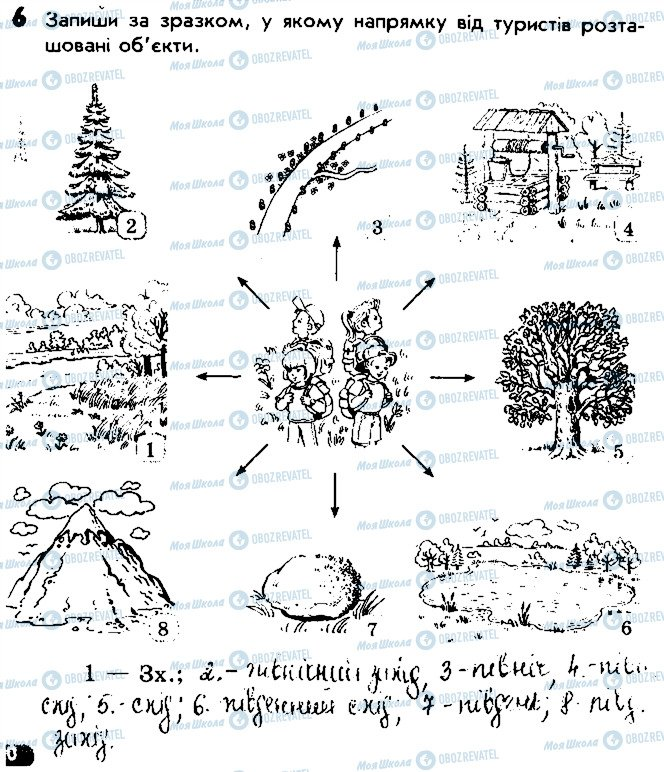 ГДЗ Природоведение 4 класс страница 6