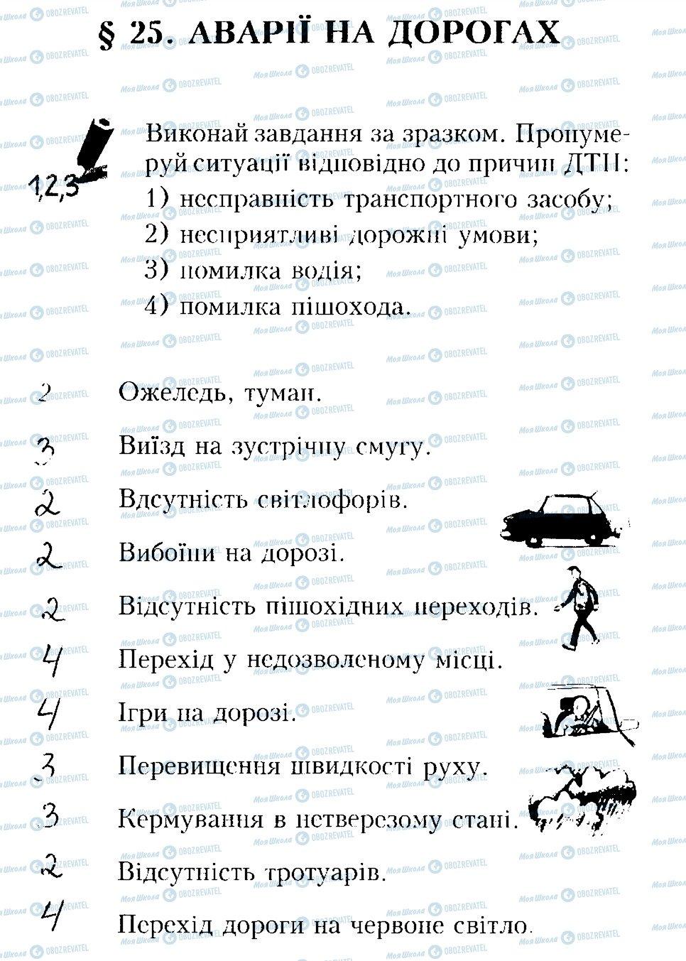 ГДЗ Основы здоровья 4 класс страница 25
