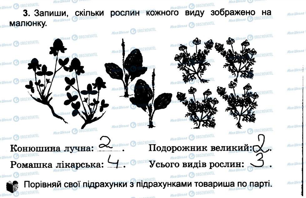 ГДЗ Природоведение 3 класс страница 3