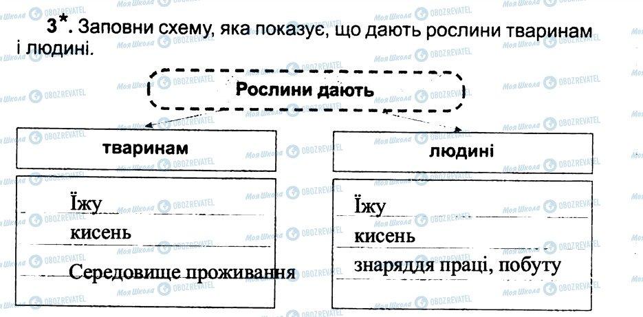ГДЗ Природознавство 3 клас сторінка 3