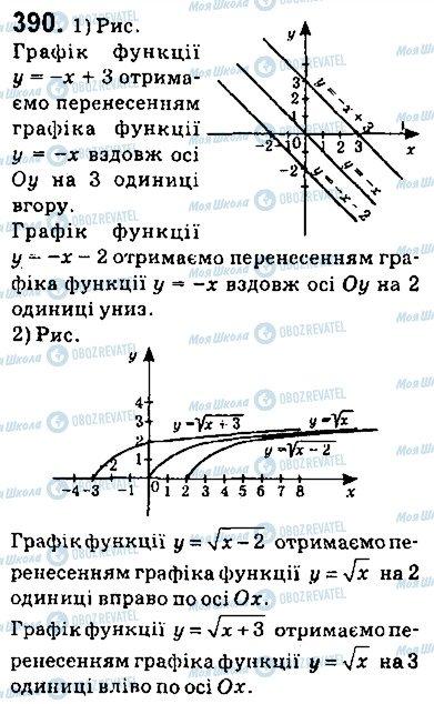 ГДЗ Алгебра 9 класс страница 390