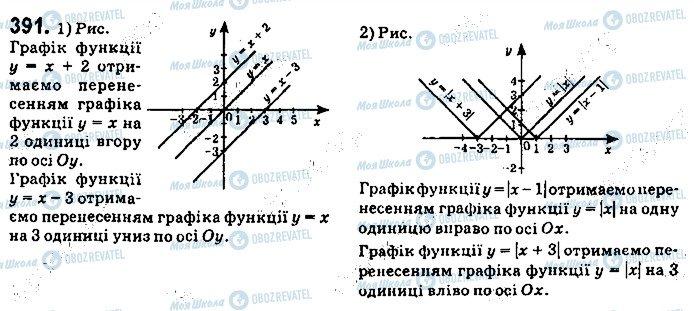 ГДЗ Алгебра 9 класс страница 391