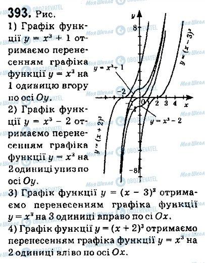 ГДЗ Алгебра 9 класс страница 393