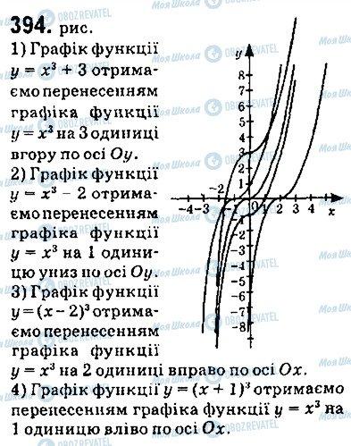 ГДЗ Алгебра 9 клас сторінка 394