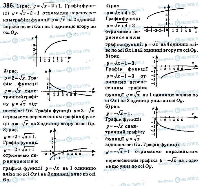 ГДЗ Алгебра 9 класс страница 396