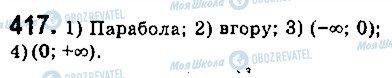 ГДЗ Алгебра 9 класс страница 417