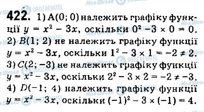 ГДЗ Алгебра 9 клас сторінка 422