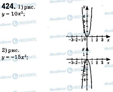 ГДЗ Алгебра 9 клас сторінка 424