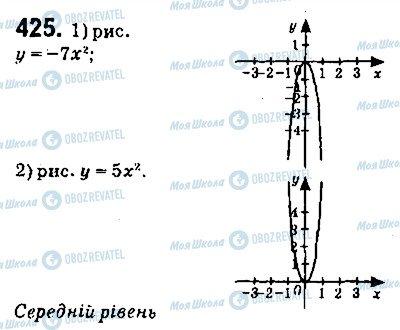 ГДЗ Алгебра 9 клас сторінка 425