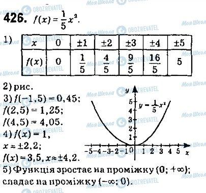 ГДЗ Алгебра 9 клас сторінка 426