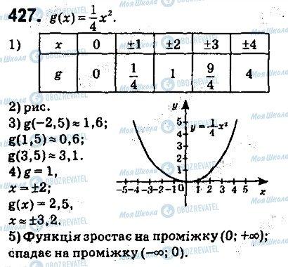 ГДЗ Алгебра 9 клас сторінка 427