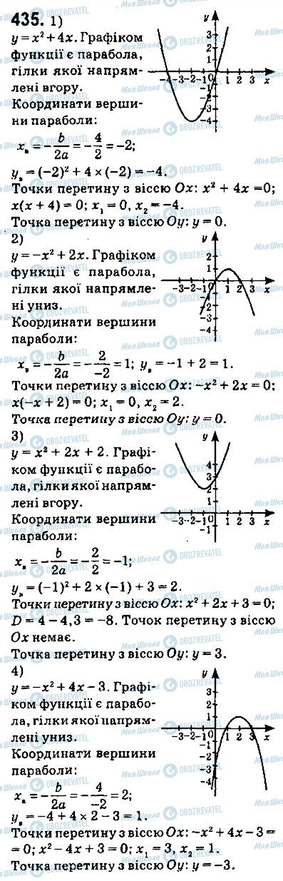 ГДЗ Алгебра 9 клас сторінка 435