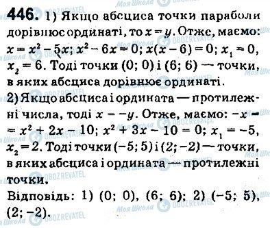 ГДЗ Алгебра 9 клас сторінка 446