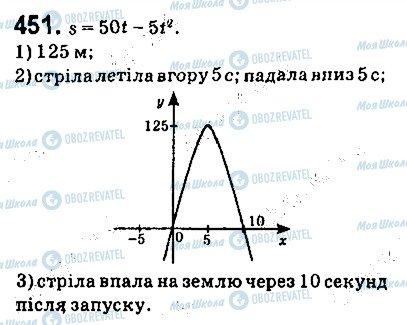 ГДЗ Алгебра 9 клас сторінка 451