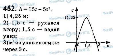 ГДЗ Алгебра 9 клас сторінка 452