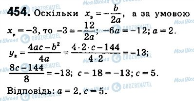 ГДЗ Алгебра 9 клас сторінка 454