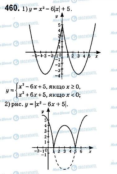 ГДЗ Алгебра 9 клас сторінка 460