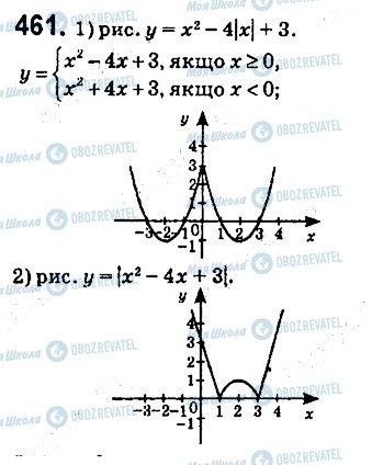 ГДЗ Алгебра 9 клас сторінка 461
