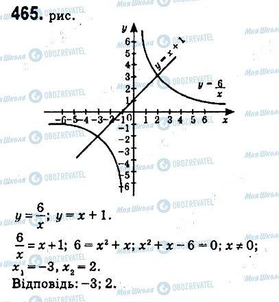 ГДЗ Алгебра 9 клас сторінка 465