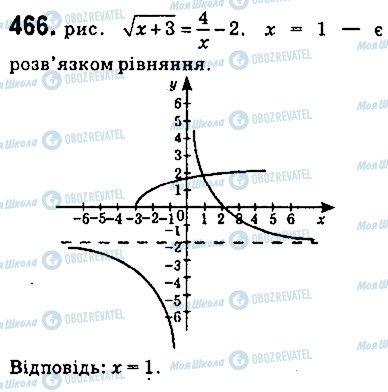 ГДЗ Алгебра 9 клас сторінка 466