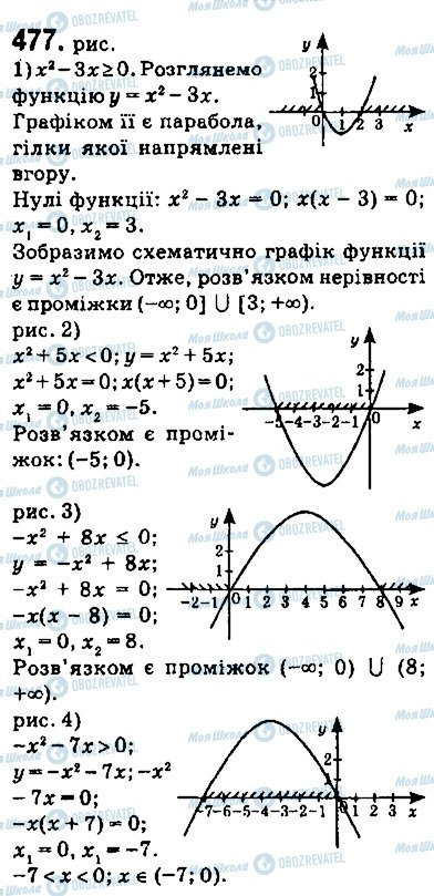 ГДЗ Алгебра 9 клас сторінка 477