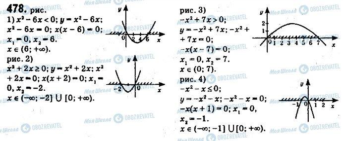 ГДЗ Алгебра 9 клас сторінка 478
