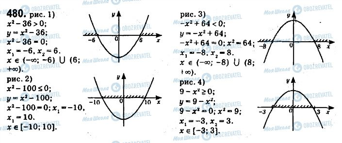 ГДЗ Алгебра 9 клас сторінка 480