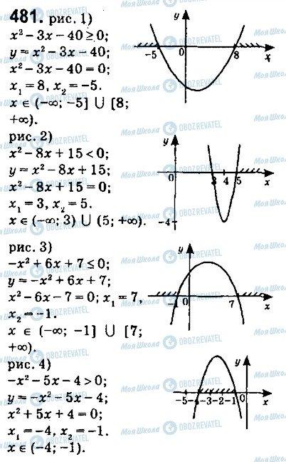 ГДЗ Алгебра 9 клас сторінка 481