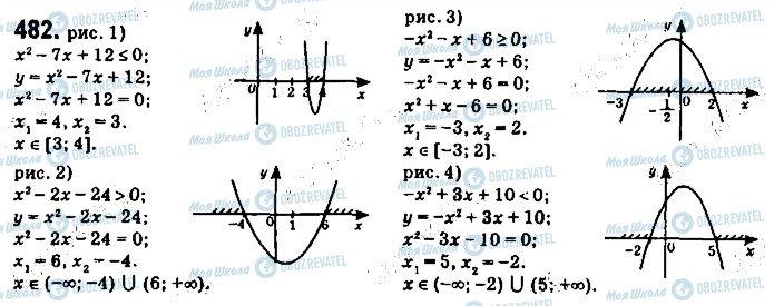 ГДЗ Алгебра 9 клас сторінка 482