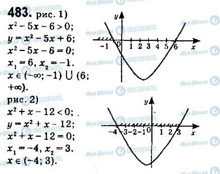 ГДЗ Алгебра 9 клас сторінка 483