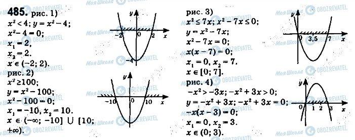 ГДЗ Алгебра 9 клас сторінка 485
