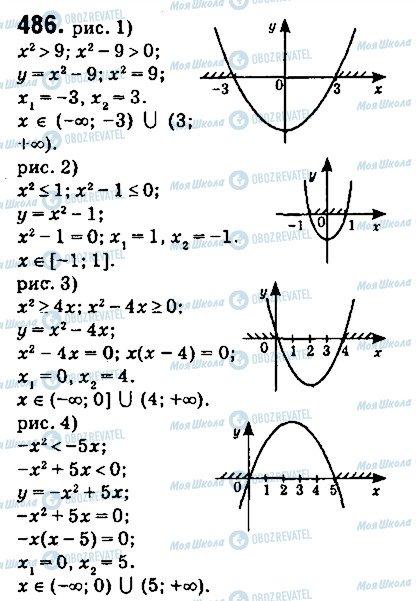 ГДЗ Алгебра 9 клас сторінка 486